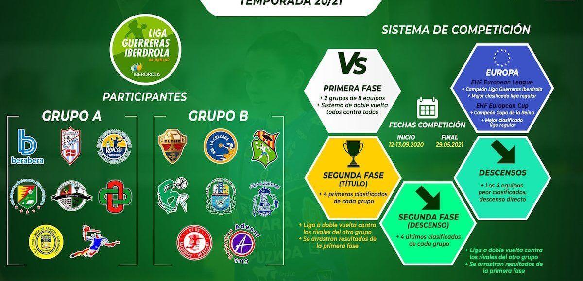Balonmano | Así queda el calendario de la Liga Guerreras Iberdrola