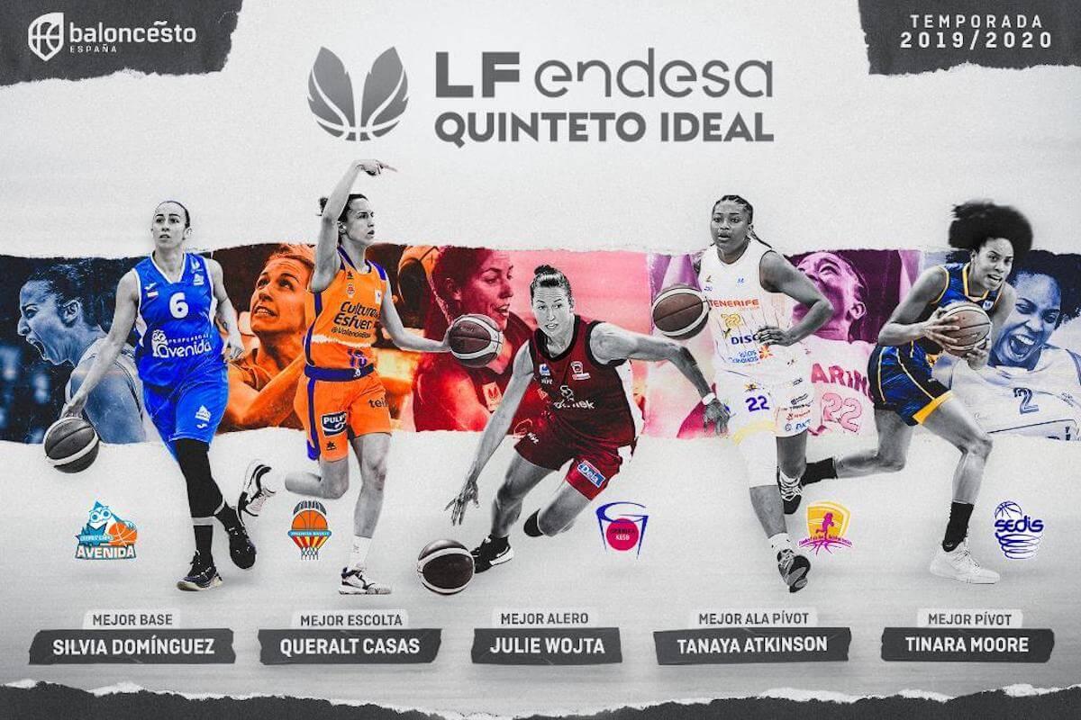 baloncesto quinteto ideal lf Endesa 2019 2020